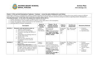 Sacred Heart School, Moga Action Plan new.pdf