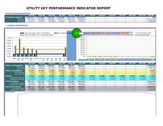 2009 UTILITY REPORT Final.xls