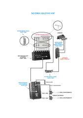 Sistema coletivo de vhf.pdf