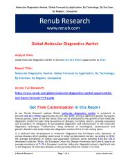 global-molecular-diagnostics-market.pdf